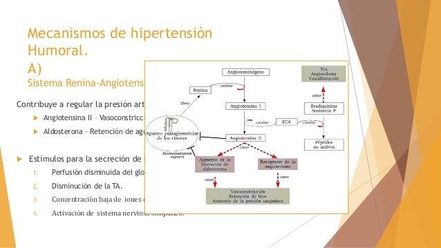 10. GPC HIPERTENSIÓN ARTERIAL SISTÉMICA