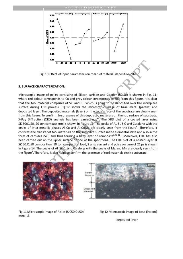 ACCEPTED MANUSCRIPT ACCEPTED M ANUSCRIPT Fig. 10 Effect of input parameters on mean of material deposition rate 5. SURFACE...