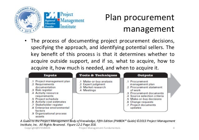 project and procurement management relationship essay Demonstrate a critical understanding of contract types and their relationship with performance to creatively negotiate project plans and incentives you'll apply the fundamental concepts of project procurement through structured and problem-based, scenario learning to achieve the highest level of benefit.