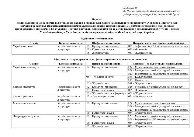 Додаток 10 до Правил прийому до Київського національного університету культури і мистецтв в 2017 році Перелік секцій відпо...