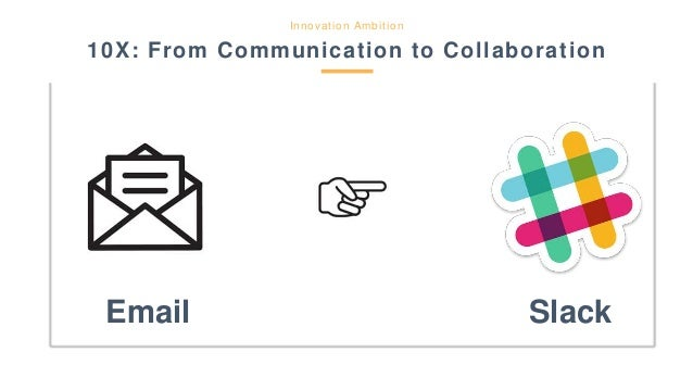 Email Slack Innovation Ambition 10X: From Communication to Collaboration