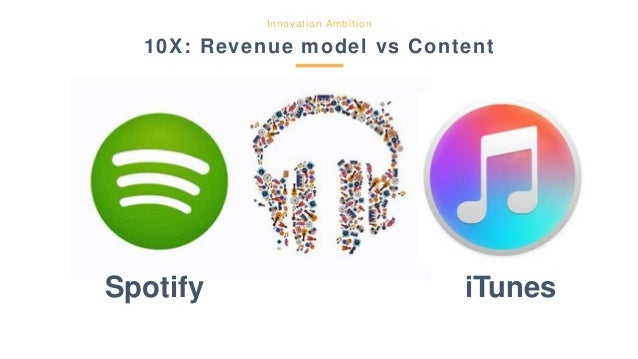 AMBITION REVENUE MODEL > FREEMIUM SUBSCRIPTION & ADS-SUPPORTED-FREE