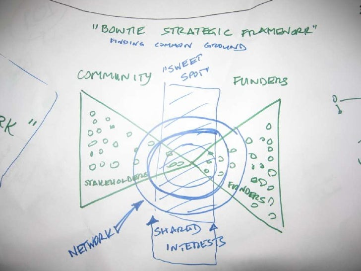 10 18-11 nw-strategy