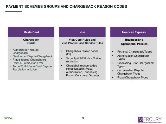 Upcoming Payment Schemes Rules Changes