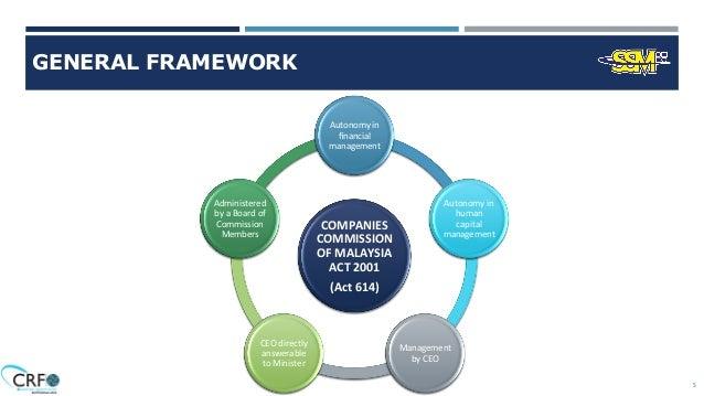 Self Sustanable Registries Funding Models That Work