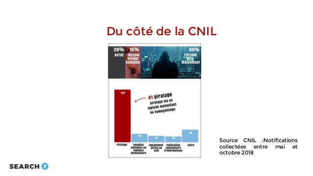 SEARCH Y - Me Stéphane SIOEN-GALLINA - Le Search, l'impact du RGPD et l'e-Privacy Slide 3