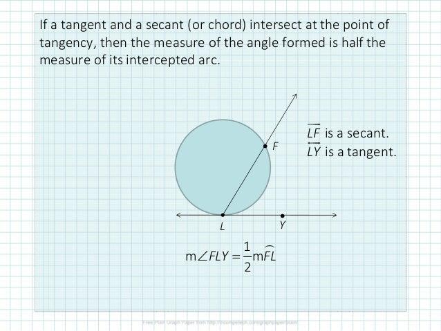 10.2 Angles and Arcs
