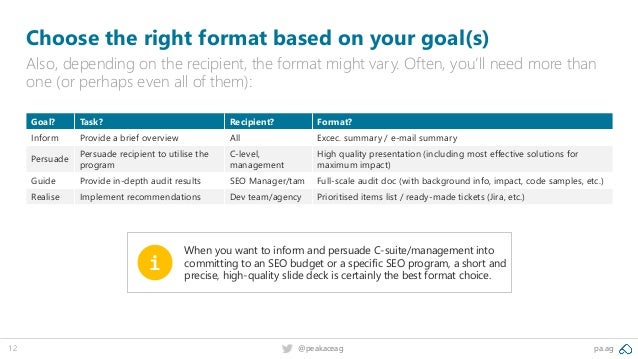 pa.ag@peakaceag12 Choose the right format based on your goal(s) Also, depending on the recipient, the format might vary. O...