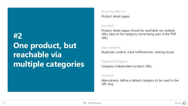 pa.ag@peakaceag38 #2 One product, but reachable via multiple categories Caused by/refers to: Product detail pages Issue br...