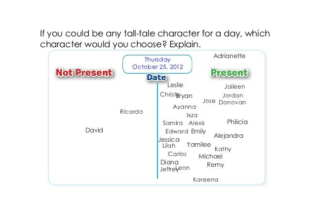 If you could be any talltale character for a day, whichcharacter would you choose? Explain.                              ...