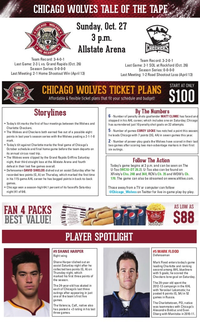 CHICAGO WOLVES TALE OF THE TAPE Sunday, Oct. 27 3 p.m. Allstate Arena Team Record: 3-4-0-1 Last Game: 2-3 L vs. Grand Rapi...