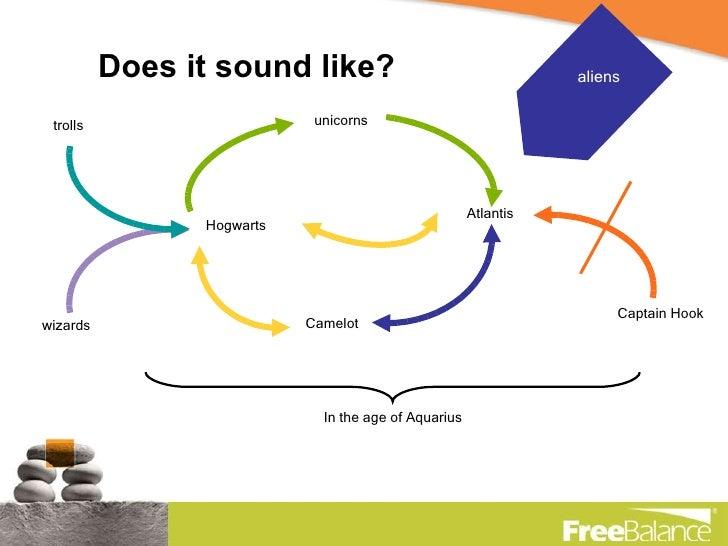 Purchase Altova SemanticWorks - Veronica Leea