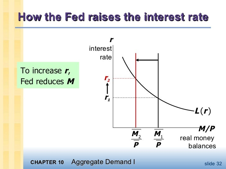 "how does monetary policy aim to avoid inflation The aim of this article is to illustrate the consequences of various approaches to   facts"" regarding inflation targeting monetary policy are illustrated it is not the."