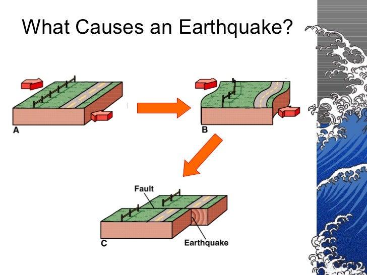 10 a diversion, earthquakes and tsunamis