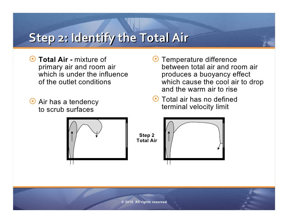 Floor Ceiling Temperature Difference Www Energywarden Net