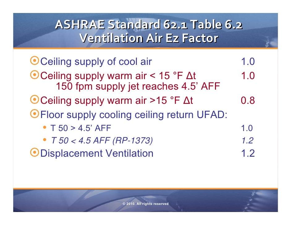 10 air distribution basics for Ashrae 62 1 table 6 1