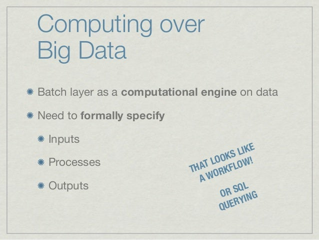 Computing overBigDataBatch layer as a computational engine on dataNeed to formally specify  Inputs                       ...