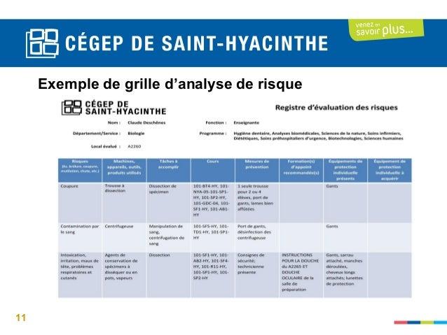 Colloque en SST 2013 - Atelier D - La sécurité dans les ...
