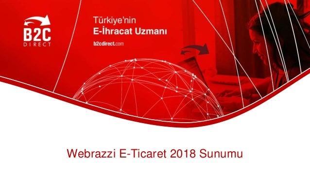 Webrazzi E-Ticaret 2018 Sunumu