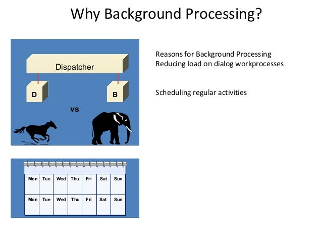 Why Background Processing?                                          Reasons for Background Processing            Dispatche...