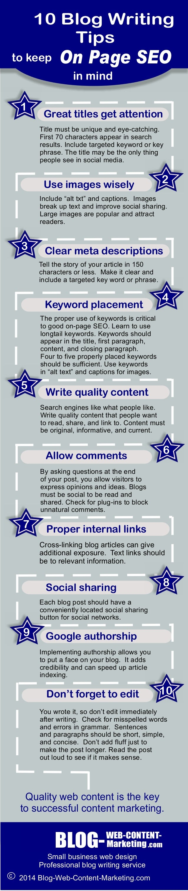 10 Blog Writing Tips To Keep On Page SEO In Mind