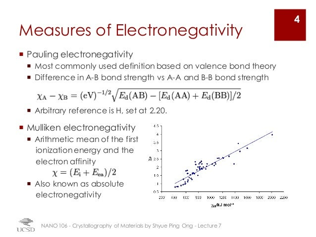 Ucsd nano106 10 bonding in materials for Ptable electronegativity