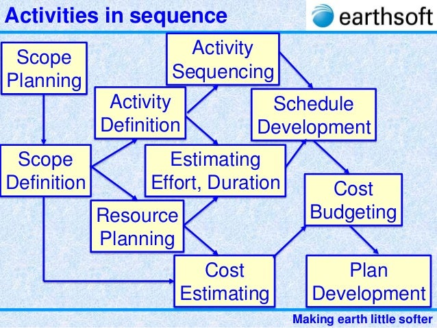 activity based costing draft This work aims to propose an activity-based costing (abc) based on  the first  draft of this work was first presented during the biennial.