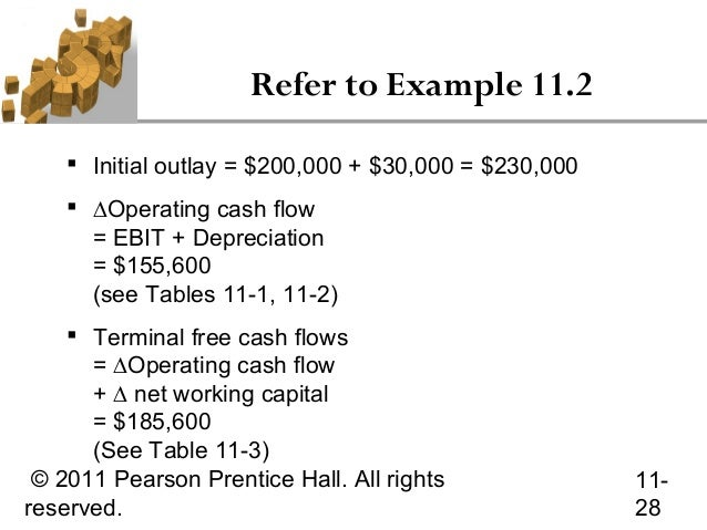 10 Cash Flow In Capital Budgeting