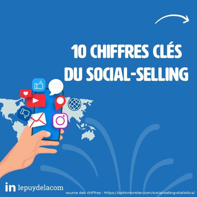 10 chiffres clés du Social-Selling source des chiffres : https://optinmonster.com/social-selling-statistics/