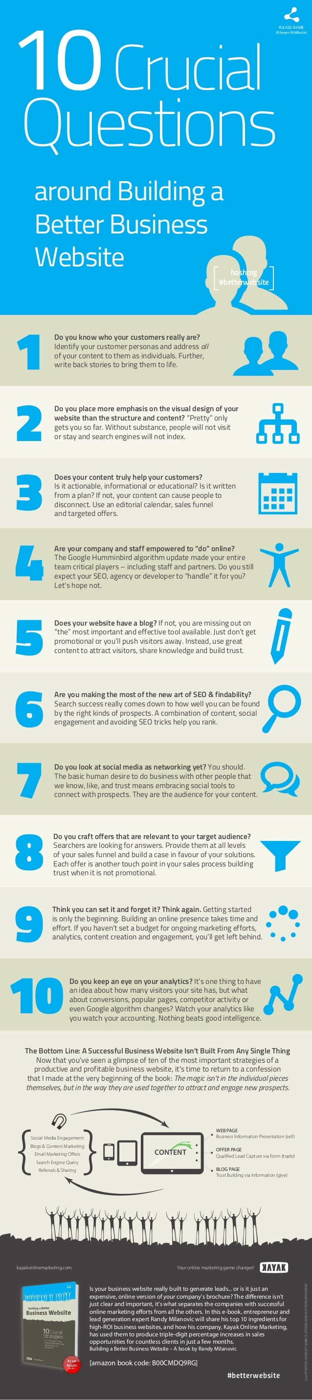 10 Crucial  PLEASE SHARE (Always Attribute)  Questions around Building a Better Business Website [  ]  hashtag #betterwebs...