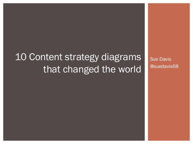10 Content strategy diagrams   Sue Davis      that changed the world   @suedavis68