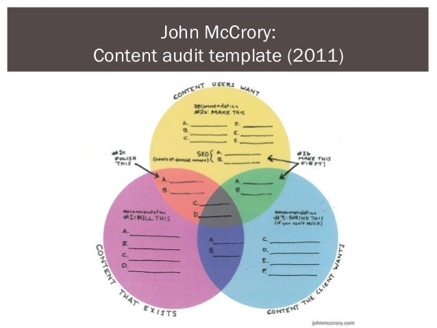 MccroryContent Audit Template