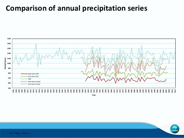 australian rainfall and runoff 1987 pdf