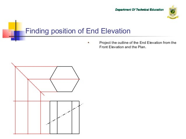 Plan And Elevation Of Prism : Cut hexagonal prism