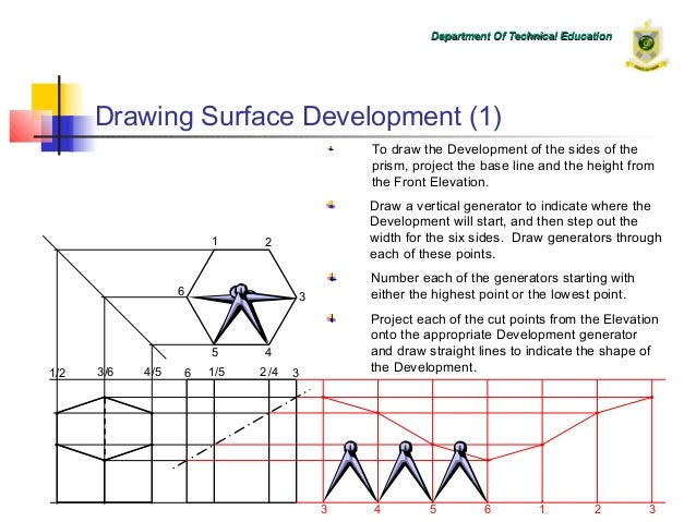 Front Elevation Of A Prism : Cut hexagonal prism