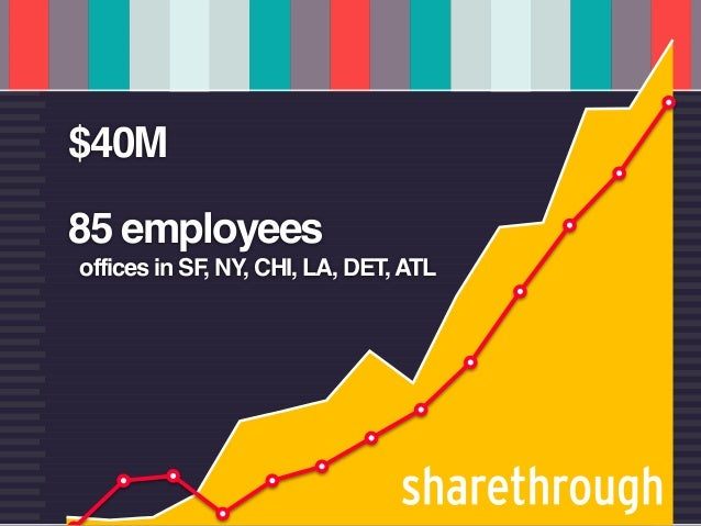 u   CUSTOMERS AS COFOUNDERS                @dgreenberg    $40M    85 employees    offices in SF, NY, CHI, LA, DET, ATL