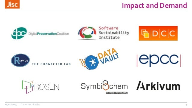 Impact and Demand 10/12/2015 DataVault - Pitch 3 5