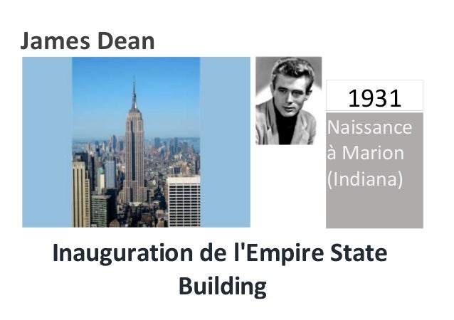 0 1931 Inauguration de l'Empire State Building Naissance à Marion (Indiana) James Dean