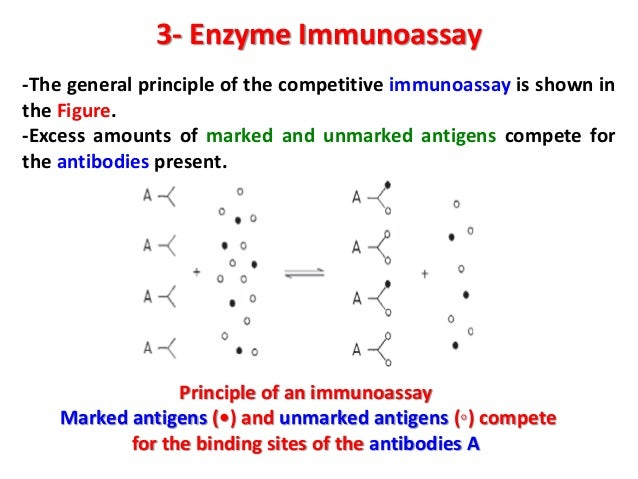 enzyme immunoassay