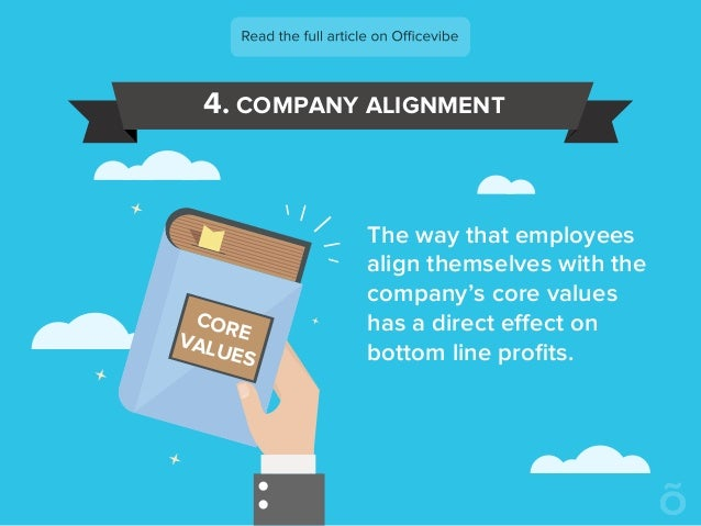 4. COMPANY ALIGNMENT The way that employees align themselves with the company's core values has a direct effect on bottom ...