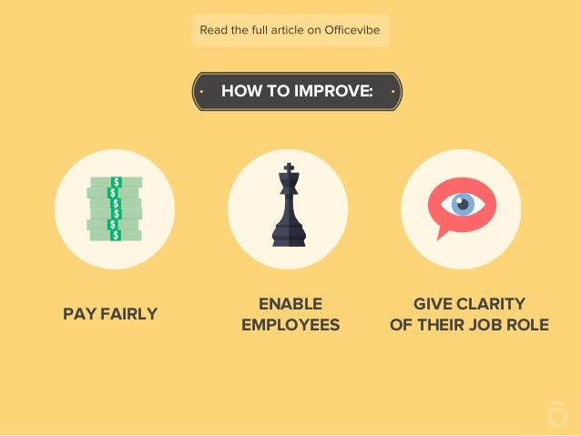HOW TO IMPROVE: PAY FAIRLY ENABLE EMPLOYEES GIVE CLARITY OF THEIR JOB ROLE
