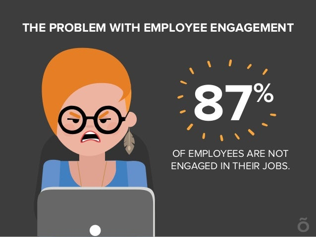 THE PROBLEM WITH EMPLOYEE ENGAGEMENT 87% OF EMPLOYEES ARE NOT ENGAGED IN THEIR JOBS.