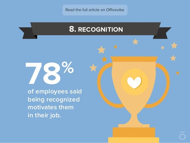 8. RECOGNITION of employees said being recognized motivates them in their job. 78%
