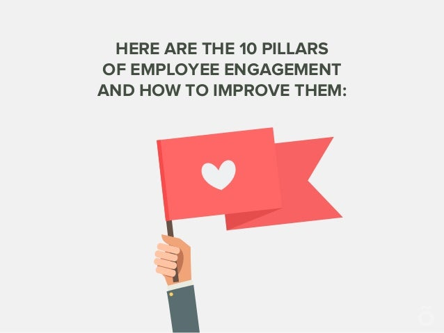HERE ARE THE 10 PILLARS OF EMPLOYEE ENGAGEMENT AND HOW TO IMPROVE THEM: