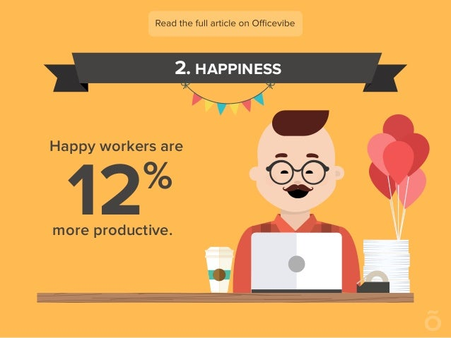 2. HAPPINESS 12% more productive. Happy workers are