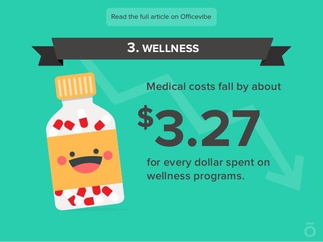 3 Wellness 3 27for Every