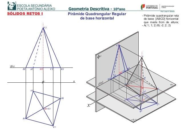 D1 A1 C1 B1 O1 V1 D2 A2 O2 C2 B2 V2 (fa) x Pirâmide Quadrangular Regular de base horizontal x fo A1 O1 V1 B1 (fa) D A O C ...