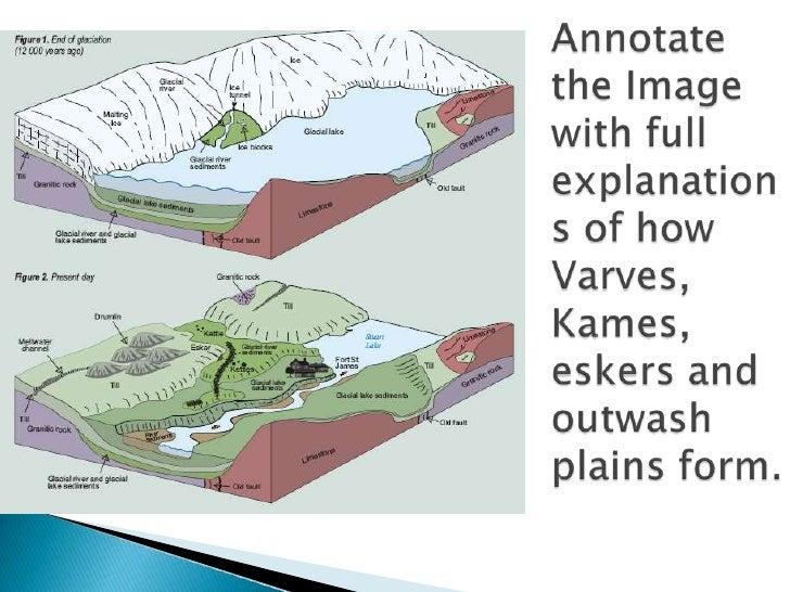 10 fluvioglacial landforms for Terrace landform