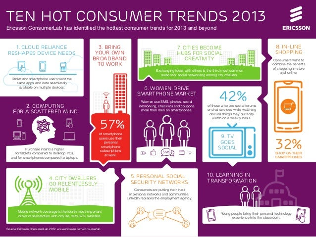 TEN HOT CONSUMER TRENDS 2013Ericsson ConsumerLab has identified the hottest consumer trends for 2013 and beyond   1. CLOUD ...