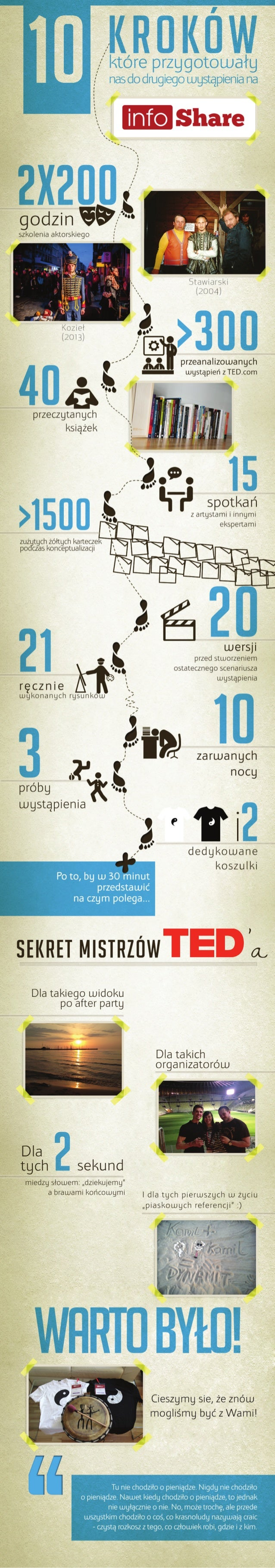 10 kroków do wystąpienia na infoShare 2014. Kozieł i Stawiarski.